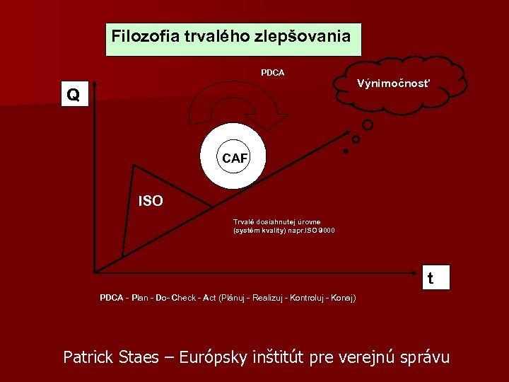 Filozofia trvalého zlepšovania PDCA Q Výnimočnosť CAF ISO Trvalé dosiahnutej úrovne (systém kvality) napr.