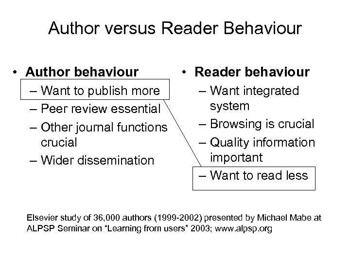 Author versus Reader Behaviour • Author behaviour – Want to publish more – Peer