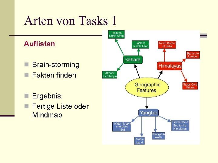 Arten von Tasks 1 Auflisten n Brain-storming n Fakten finden n Ergebnis: n Fertige