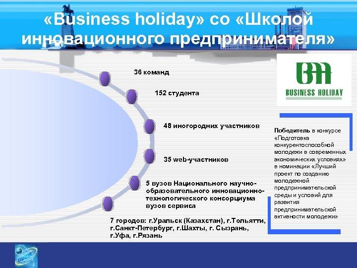 «Business holiday» со «Школой инновационного предпринимателя» 36 команд 152 студента 48 иногородних участников