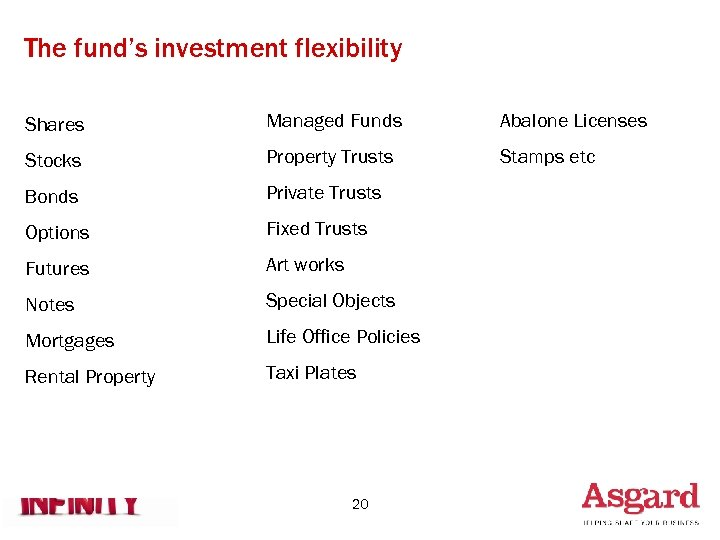 The fund's investment flexibility Shares Managed Funds Abalone Licenses Stocks Property Trusts Stamps etc