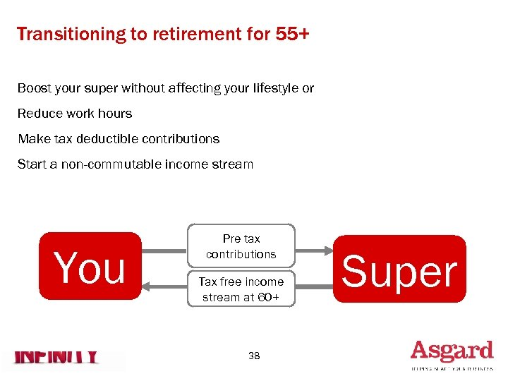 Transitioning to retirement for 55+ Boost your super without affecting your lifestyle or Reduce