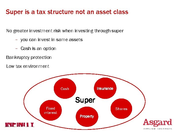 Super is a tax structure not an asset class No greater investment risk when