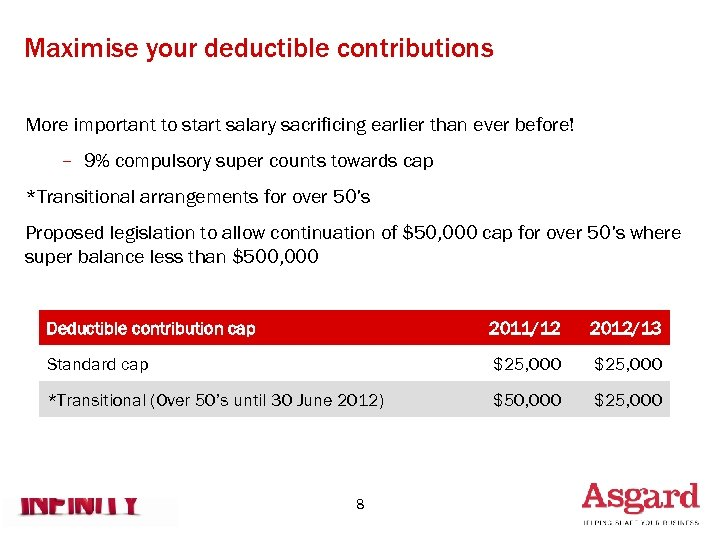 Maximise your deductible contributions More important to start salary sacrificing earlier than ever before!