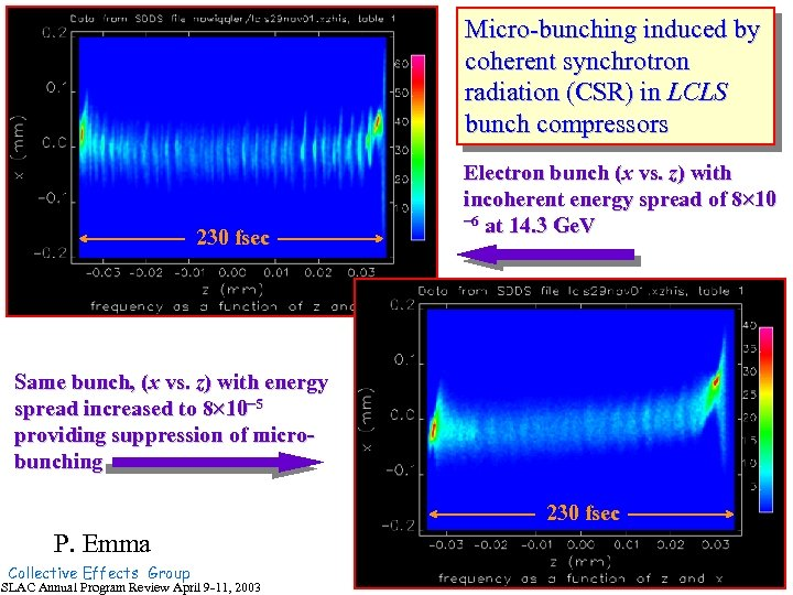 Micro-bunching induced by coherent synchrotron radiation (CSR) in LCLS bunch compressors 230 fsec Electron