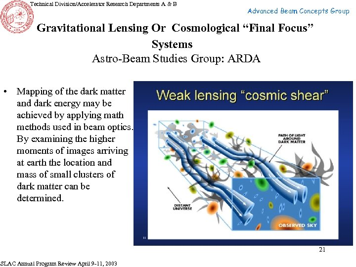 Technical Division/Accelerator Research Departments A & B Advanced Beam Concepts Group Gravitational Lensing