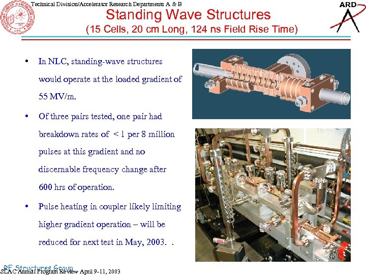 Technical Division/Accelerator Research Departments A & B Standing Wave Structures (15 Cells, 20 cm