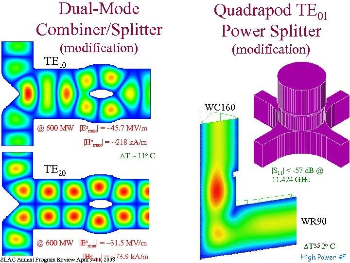 Dual-Mode Combiner/Splitter (modification) TE 10 Quadrapod TE 01 Power Splitter (modification) WC 160 @