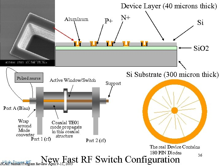 Device Layer (40 microns thick) Aluminum P+ N+ Si Si. O 2 Pulsed source