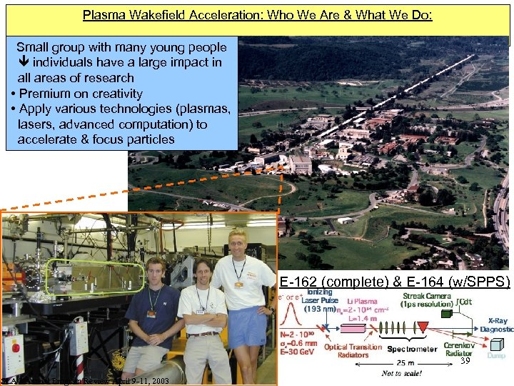Plasma Wakefield Acceleration: Who We Are & What We Do: Small group with many