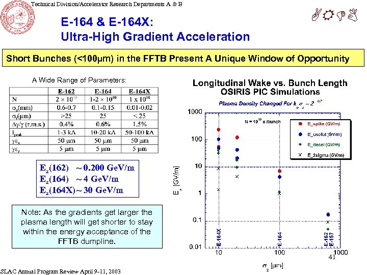 Technical Division/Accelerator Research Departments A & B E-164 & E-164 X: Ultra-High Gradient Acceleration
