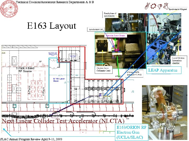 Technical Division/Accelerator Research Departments A & B ARDB E 163 Layout LEAP Apparatus Next