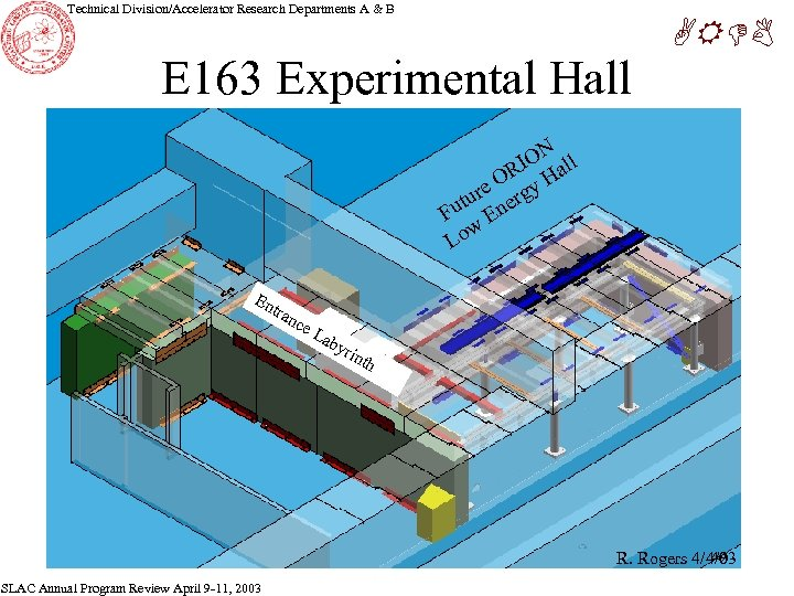 Technical Division/Accelerator Research Departments A & B E 163 Experimental Hall ARDB N O