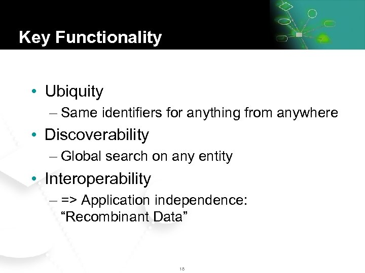 Key Functionality • Ubiquity – Same identifiers for anything from anywhere • Discoverability –