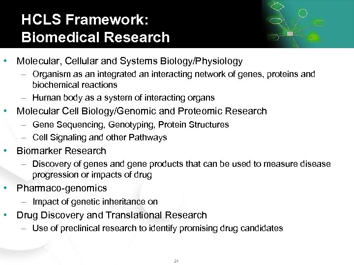 HCLS Framework: Biomedical Research • Molecular, Cellular and Systems Biology/Physiology – Organism as an