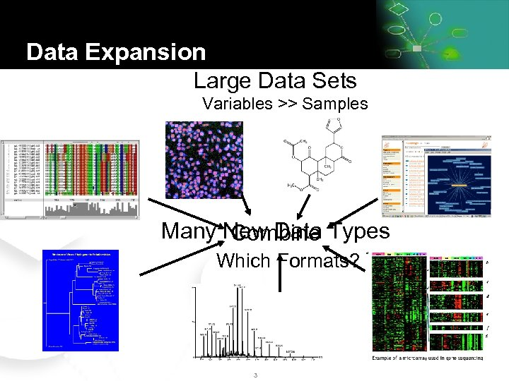 Data Expansion Large Data Sets Variables >> Samples Many New Data Types Combine Which