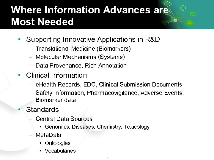 Where Information Advances are Most Needed • Supporting Innovative Applications in R&D – Translational