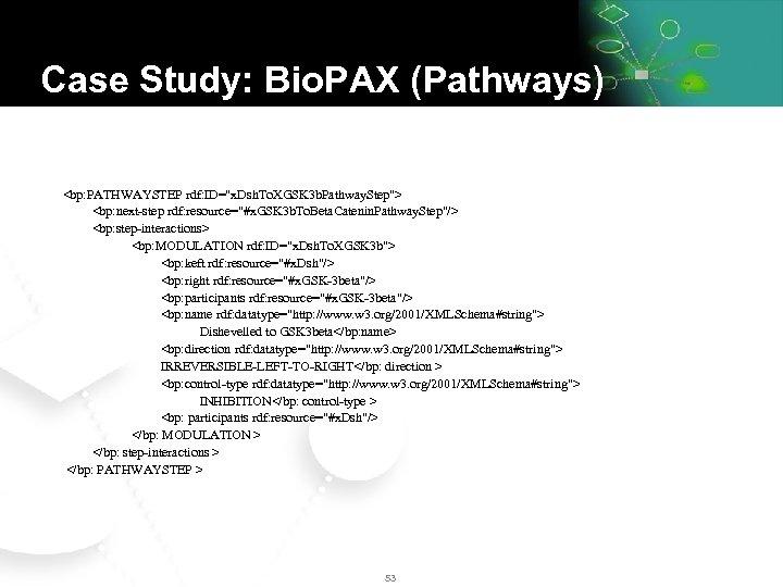 Case Study: Bio. PAX (Pathways) <bp: PATHWAYSTEP rdf: ID=