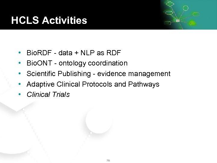 HCLS Activities • • • Bio. RDF - data + NLP as RDF Bio.