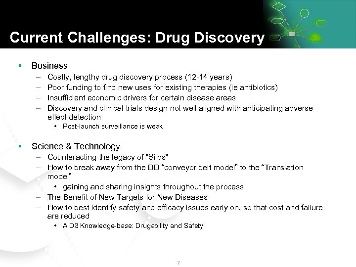 Current Challenges: Drug Discovery • Business – – Costly, lengthy drug discovery process (12