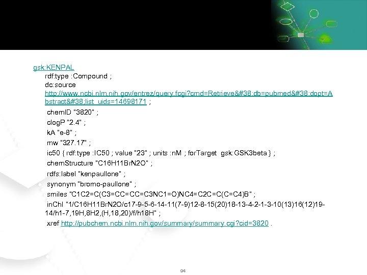 gsk: KENPAL rdf: type : Compound ; dc: source http: //www. ncbi. nlm. nih.