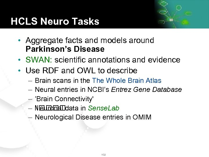 HCLS Neuro Tasks • Aggregate facts and models around Parkinson's Disease • SWAN: scientific