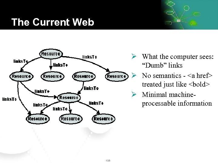 """The Current Web Ø What the computer sees: """"Dumb"""" links Ø No semantics -"""