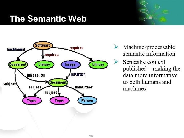 The Semantic Web Ø Machine-processable semantic information Ø Semantic context published – making the