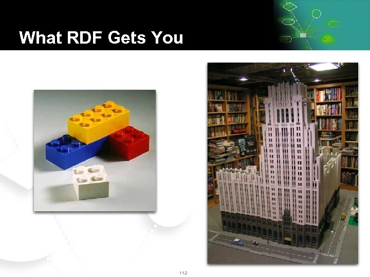 What RDF Gets You Universal, semantic connectivity supports the construction of elaborate structures. 112