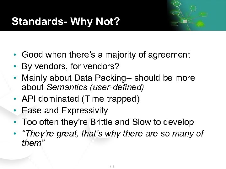Standards- Why Not? • Good when there's a majority of agreement • By vendors,