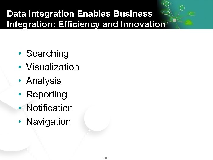 Data Integration Enables Business Integration: Efficiency and Innovation • • • Searching Visualization Analysis