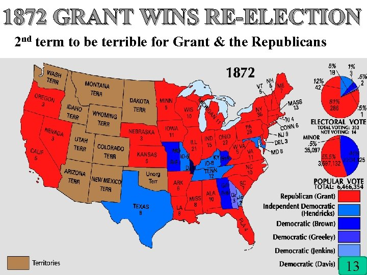 1872 GRANT WINS RE-ELECTION 2 nd term to be terrible for Grant & the