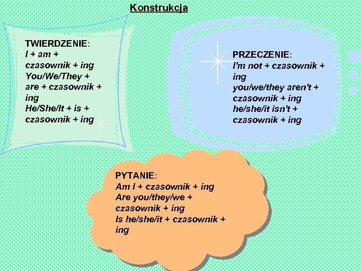 Konstrukcja TWIERDZENIE: I + am + czasownik + ing You/We/They + are + czasownik