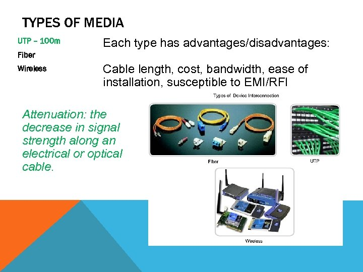 TYPES OF MEDIA UTP – 100 m Each type has advantages/disadvantages: Fiber Wireless Cable