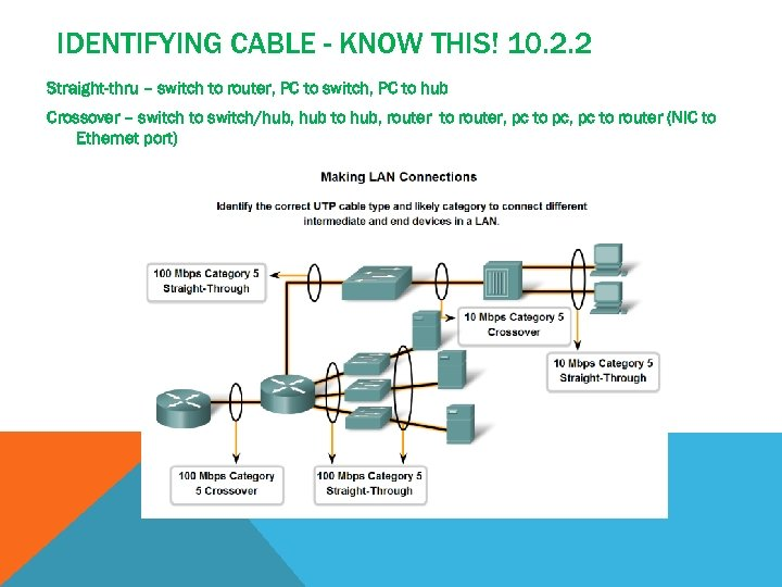IDENTIFYING CABLE - KNOW THIS! 10. 2. 2 Straight-thru – switch to router, PC