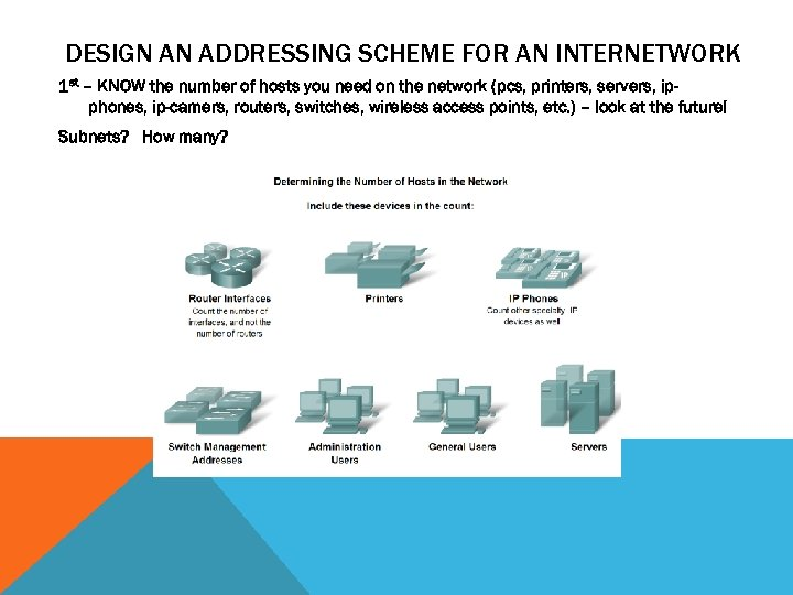 DESIGN AN ADDRESSING SCHEME FOR AN INTERNETWORK 1 st – KNOW the number of