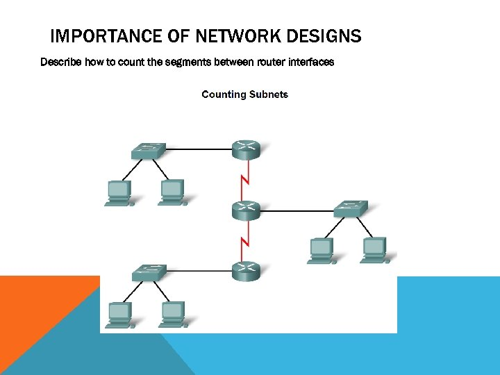 IMPORTANCE OF NETWORK DESIGNS Describe how to count the segments between router interfaces
