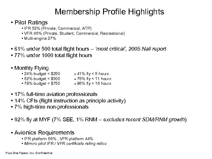 Membership Profile Highlights • Pilot Ratings • IFR 53% (Private, Commercial, ATP) • VFR