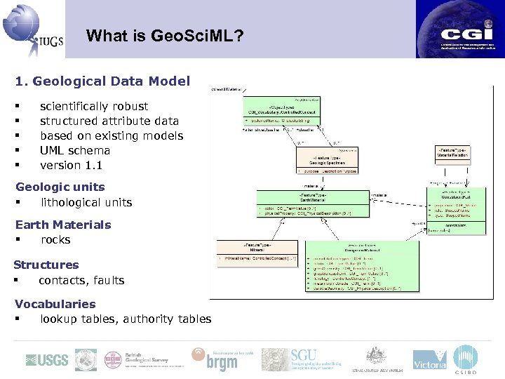 What is Geo. Sci. ML? 1. Geological Data Model § § § scientifically robust