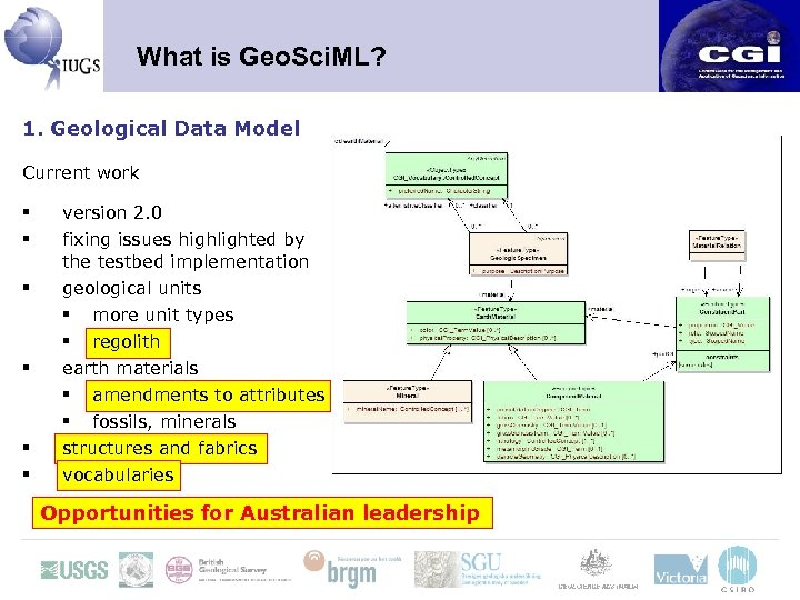 What is Geo. Sci. ML? 1. Geological Data Model Current work § § §