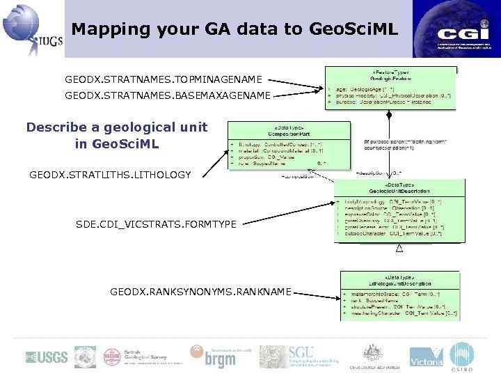 Mapping your GA data to Geo. Sci. ML GEODX. STRATNAMES. TOPMINAGENAME GEODX. STRATNAMES. BASEMAXAGENAME