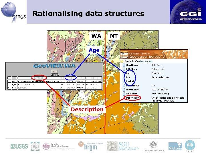 Rationalising data structures WA Age Description NT
