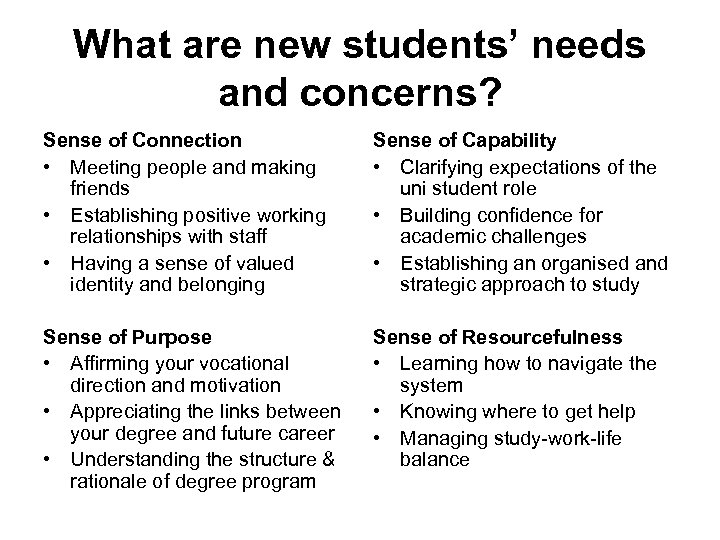 What are new students' needs and concerns? Sense of Connection • Meeting people and
