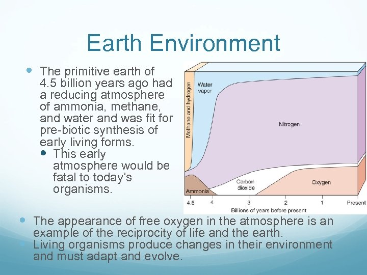 Earth Environment The primitive earth of 4. 5 billion years ago had a reducing