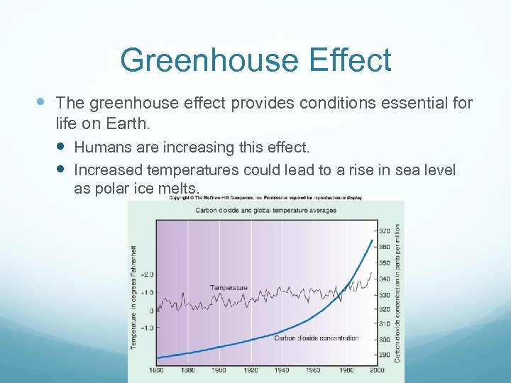 Greenhouse Effect The greenhouse effect provides conditions essential for life on Earth. Humans are