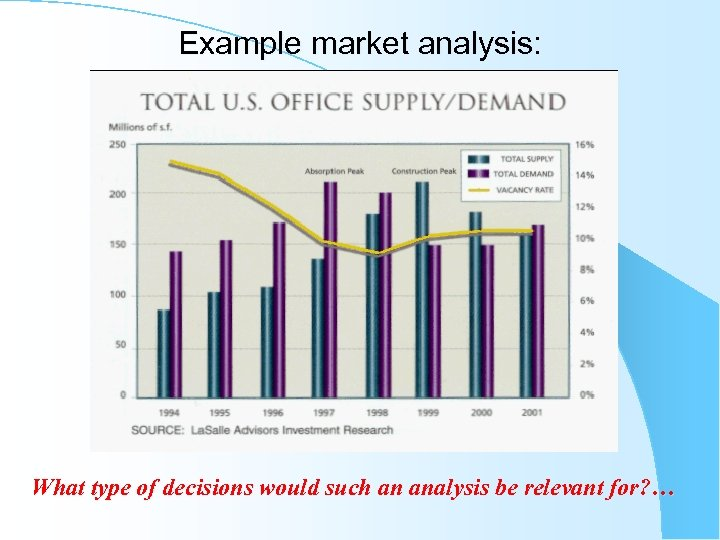 Example market analysis: What type of decisions would such an analysis be relevant for?