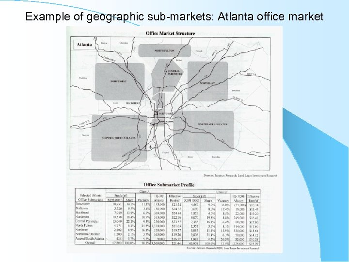 Example of geographic sub-markets: Atlanta office market