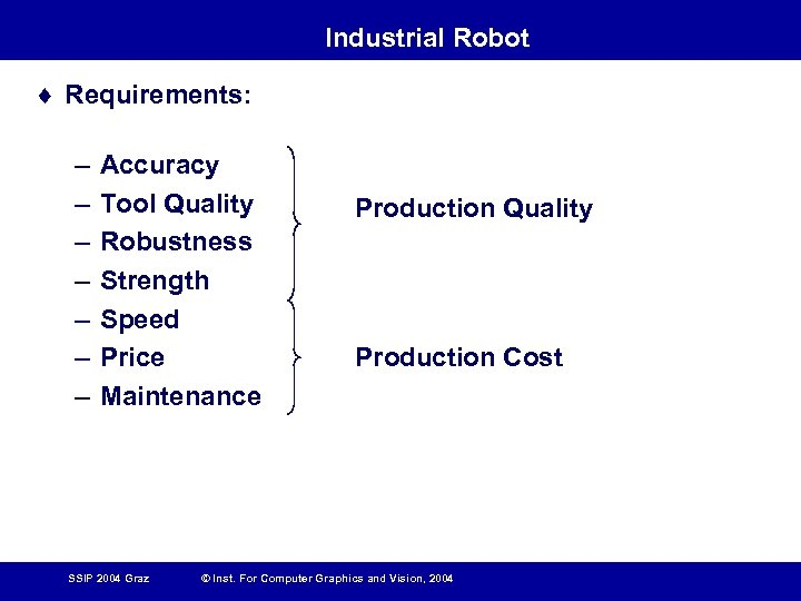 Vision Guided Robotics and Applications in Industry and