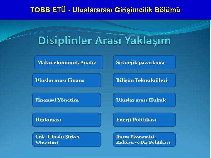 TOBB ETÜ - Uluslararası Girişimcilik Bölümü