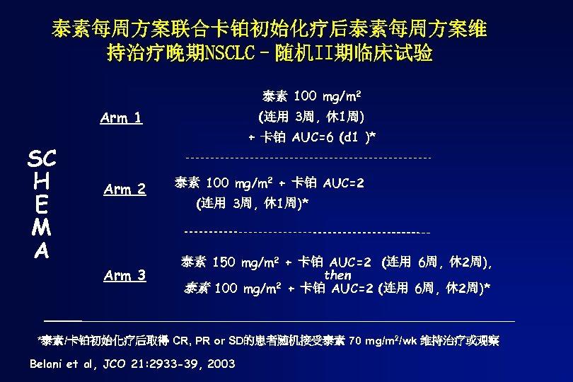 泰素每周方案联合卡铂初始化疗后泰素每周方案维 持治疗晚期NSCLC–随机II期临床试验 泰素 100 mg/m 2 Arm 1 SC H E M A (连用